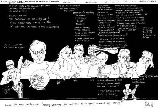 Future of Cinema Panel Sketch, Cannes 2008